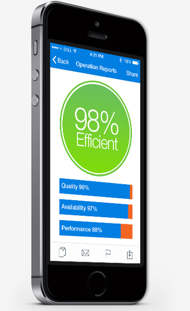 Mobile app developed and showing 98% efficiency.